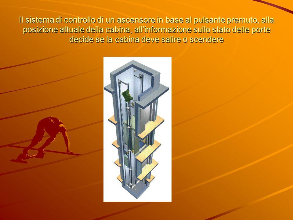 Il sistema di controllo di un ascensore in base al pulsante premuto, alla posizione attuale della cabina, all'informazione sullo stato delle porte decide se la cabina deve salire o scendere