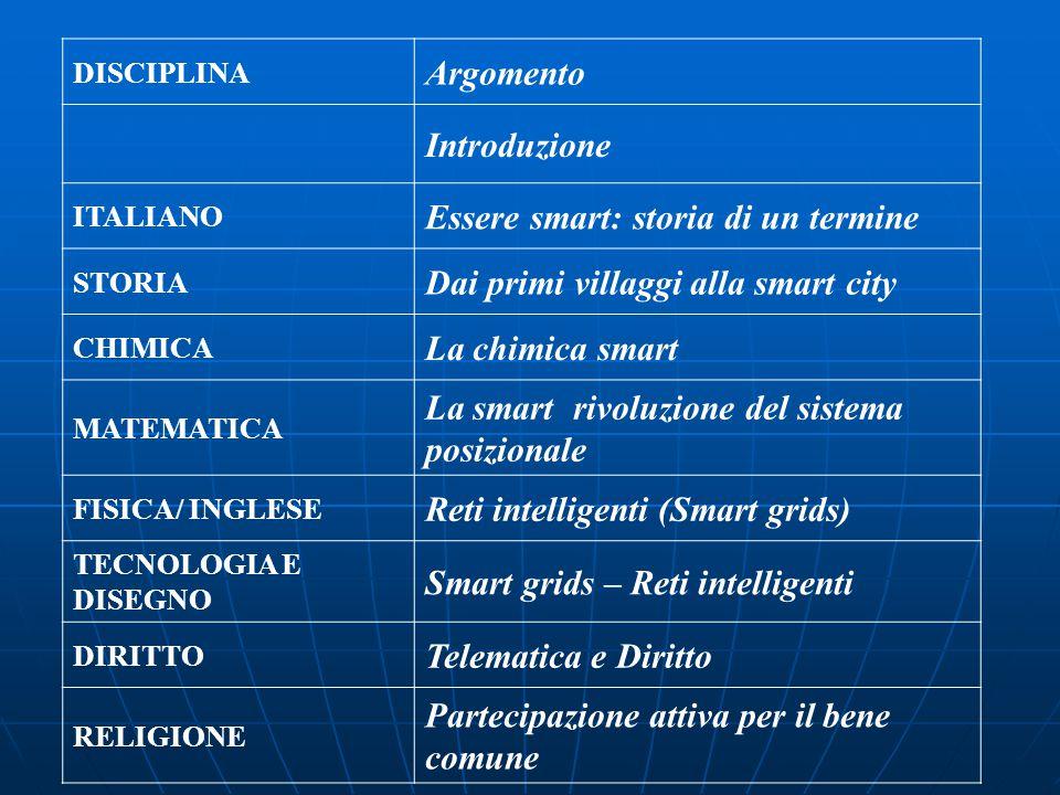 DISCIPLINA Argomento Introduzione ITALIANO Essere smart: storia di un termine STORIA Dai primi villaggi alla smart city CHIMICA La chimica smart MATEM