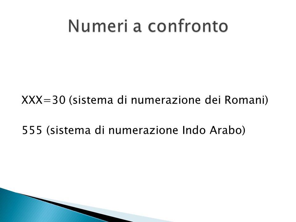 XXX=30 (sistema di numerazione dei Romani) 555 (sistema di numerazione Indo Arabo)