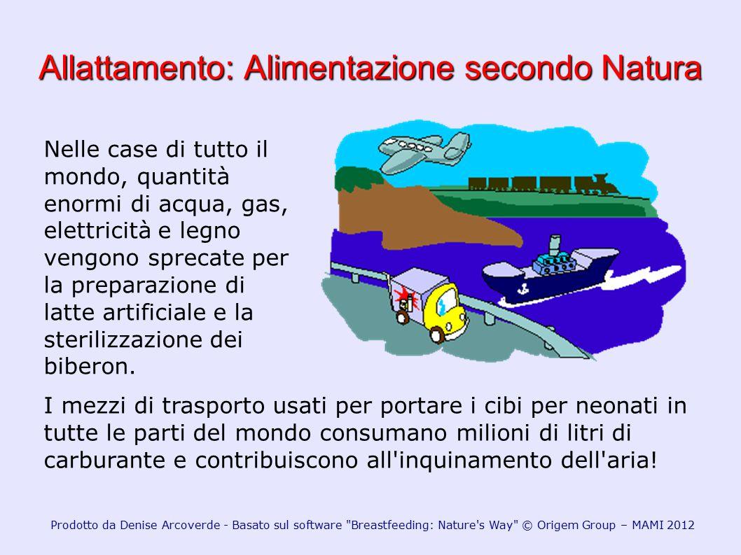 Allattamento: Alimentazione secondo Natura Nelle case di tutto il mondo, quantità enormi di acqua, gas, elettricità e legno vengono sprecate per la pr