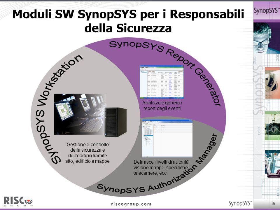 15 Moduli SW SynopSYS per i Responsabili della Sicurezza Gestione e controllo della sicurezza e dell'edificio tramite sito, edificio e mappe Analizza