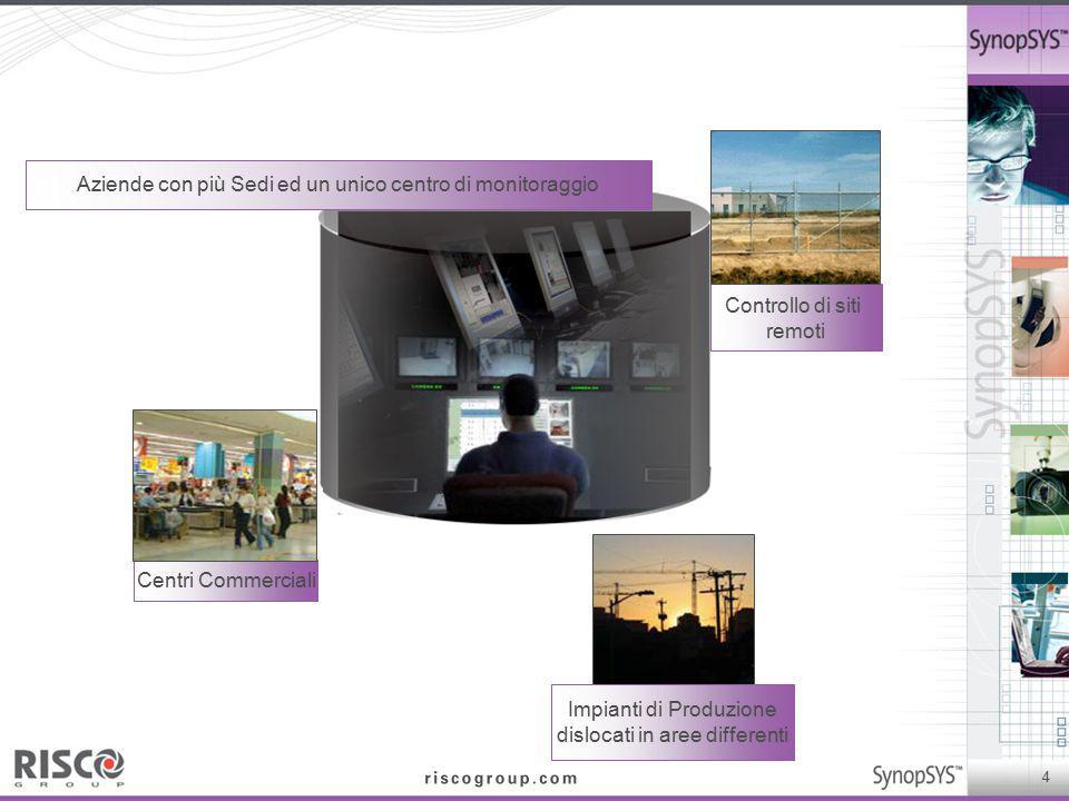 4 Centri Commerciali Impianti di Produzione dislocati in aree differenti Controllo di siti remoti Aziende con più Sedi ed un unico centro di monitorag