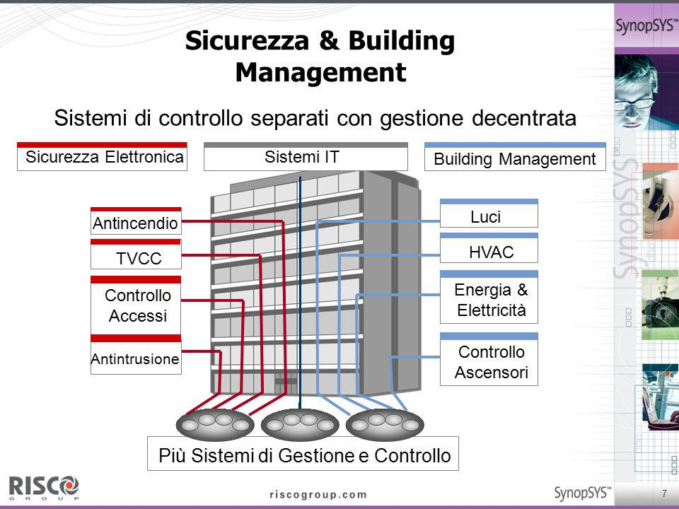 7 Sicurezza & Building Management Sistemi di controllo separati con gestione decentrata Sicurezza Elettronica Building Management Sistemi IT Più Siste