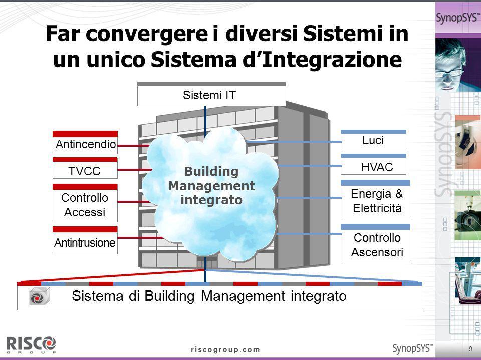 10 Una singola Piattaforma per Sicurezza e Building Management