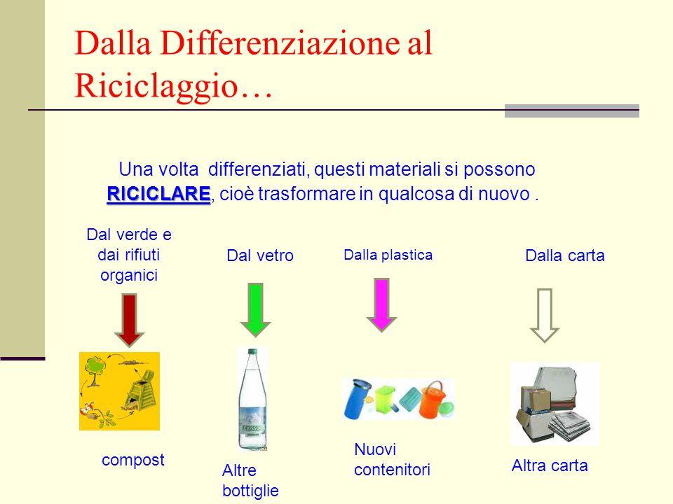 Dalla Differenziazione al Riciclaggio… RICICLARE Una volta differenziati, questi materiali si possono RICICLARE, cioè trasformare in qualcosa di nuovo