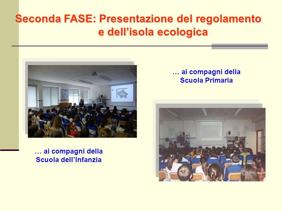 Seconda FASE: Presentazione del regolamento e dell'isola ecologica … ai compagni della Scuola dell'Infanzia … ai compagni della Scuola Primaria