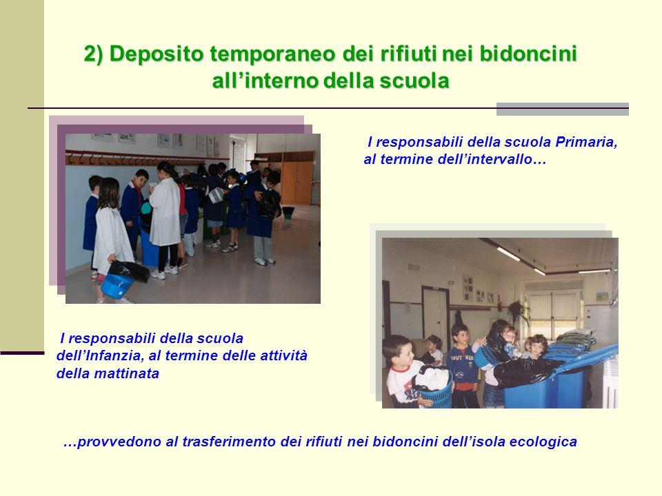 I responsabili della scuola Primaria, al termine dell'intervallo… 2) Deposito temporaneo dei rifiuti nei bidoncini all'interno della scuola I responsa