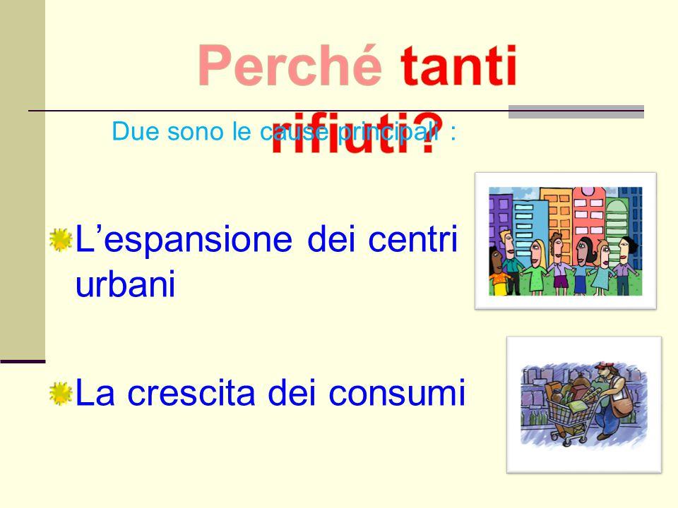 Due sono le cause principali : L'espansione dei centri urbani La crescita dei consumi