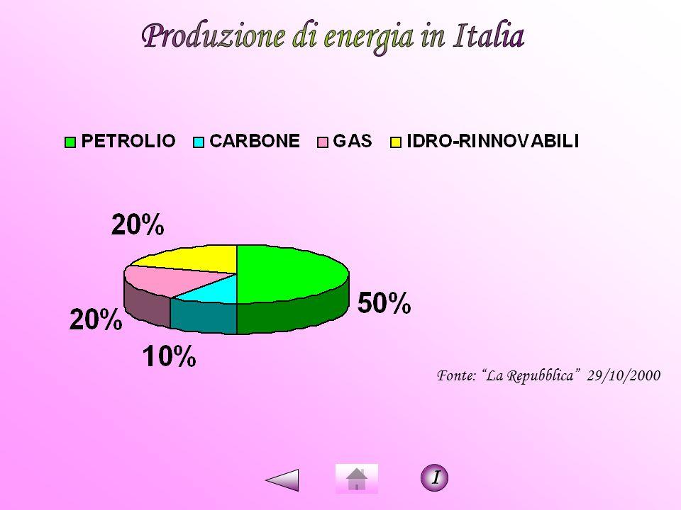 """Fonte: """"La Repubblica"""" 29/10/2000 I"""