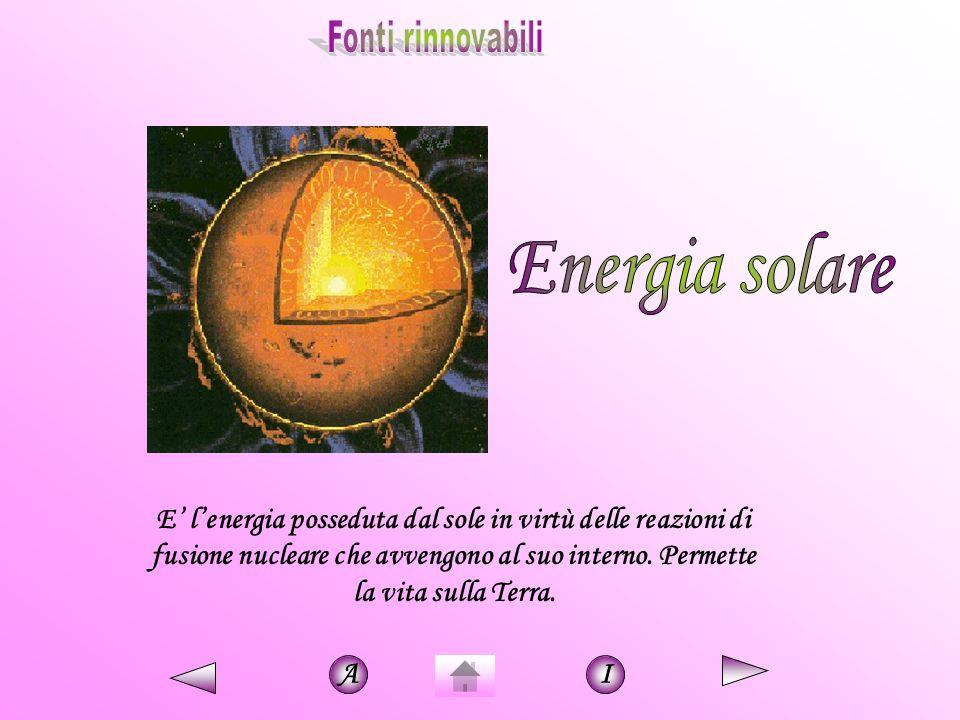 E' l'energia posseduta dal sole in virtù delle reazioni di fusione nucleare che avvengono al suo interno. Permette la vita sulla Terra. AI