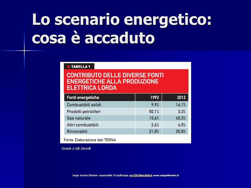 Lo scenario energetico: cosa è accaduto Sergio Ferraris Direttore responsabile di QualEnergia mc1567@mclink.it www.sergioferraris.it mc1567@mclink.it Grazie a GB Zorzoli