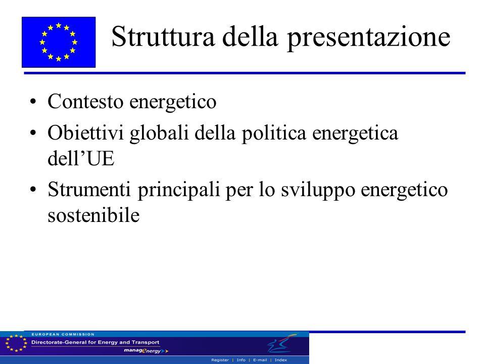 Struttura della presentazione Contesto energetico Obiettivi globali della politica energetica dell'UE Strumenti principali per lo sviluppo energetico sostenibile