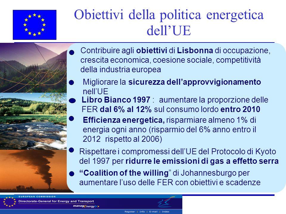 Obiettivi della politica energetica dell'UE Contribuire agli obiettivi di Lisbonna di occupazione, crescita economica, coesione sociale, competitività della industria europea Libro Bianco 1997 : aumentare la proporzione delle FER dal 6% al 12% sul consumo lordo entro 2010 Rispettare i compromessi dell'UE del Protocolo di Kyoto del 1997 per ridurre le emissioni di gas a effetto serra Migliorare la sicurezza dell'approvvigionamento nell'UE Efficienza energetica, risparmiare almeno 1% di energia ogni anno (risparmio del 6% anno entro il 2012 rispetto al 2006) Coalition of the willing di Johannesburgo per aumentare l'uso delle FER con obiettivi e scadenze
