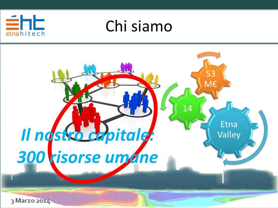 Chi siamo Etna Valley 14 53 M€ Il nostro capitale: 300 risorse umane