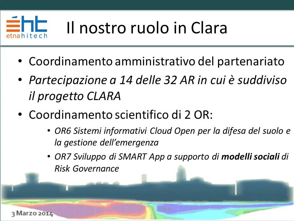 Il nostro ruolo in Clara Coordinamento amministrativo del partenariato Partecipazione a 14 delle 32 AR in cui è suddiviso il progetto CLARA Coordiname
