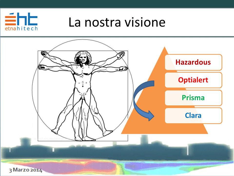 La nostra visione HazardousOptialertPrismaClara