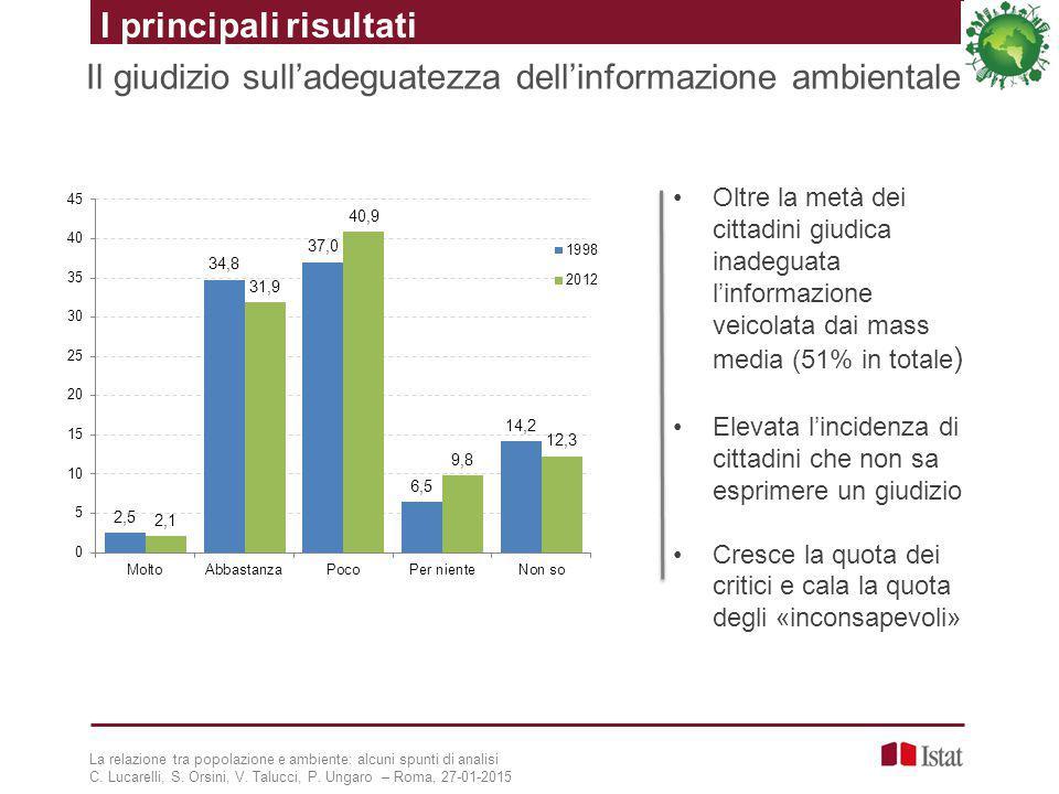 Il giudizio sull'adeguatezza dell'informazione ambientale Oltre la metà dei cittadini giudica inadeguata l'informazione veicolata dai mass media (51%