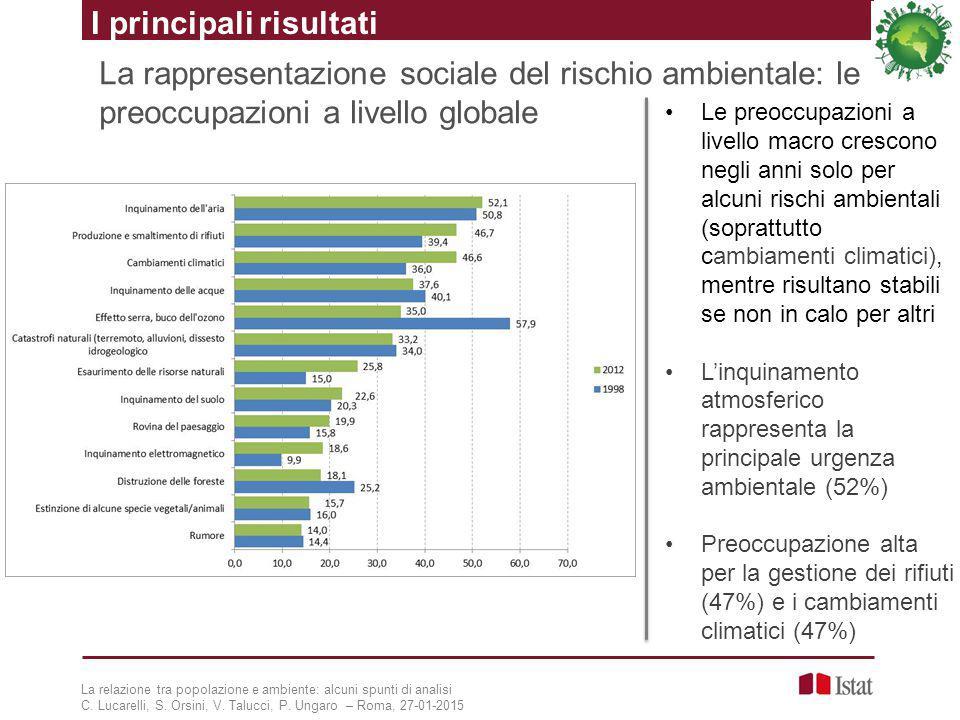 La rappresentazione sociale del rischio ambientale: le preoccupazioni a livello globale Le preoccupazioni a livello macro crescono negli anni solo per