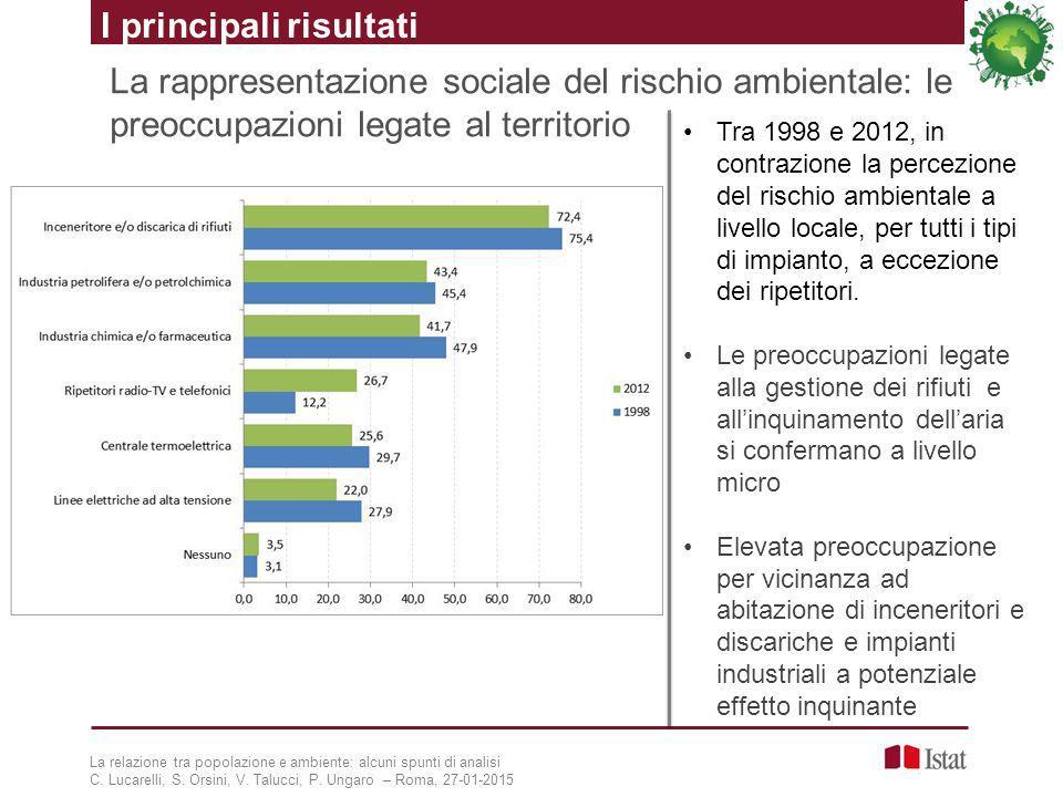 La rappresentazione sociale del rischio ambientale: le preoccupazioni legate al territorio Tra 1998 e 2012, in contrazione la percezione del rischio ambientale a livello locale, per tutti i tipi di impianto, a eccezione dei ripetitori.