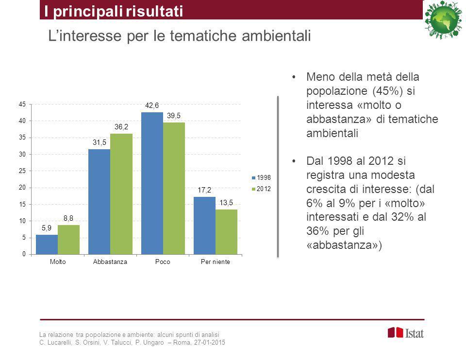 L'interesse per le tematiche ambientali Meno della metà della popolazione (45%) si interessa «molto o abbastanza» di tematiche ambientali Dal 1998 al