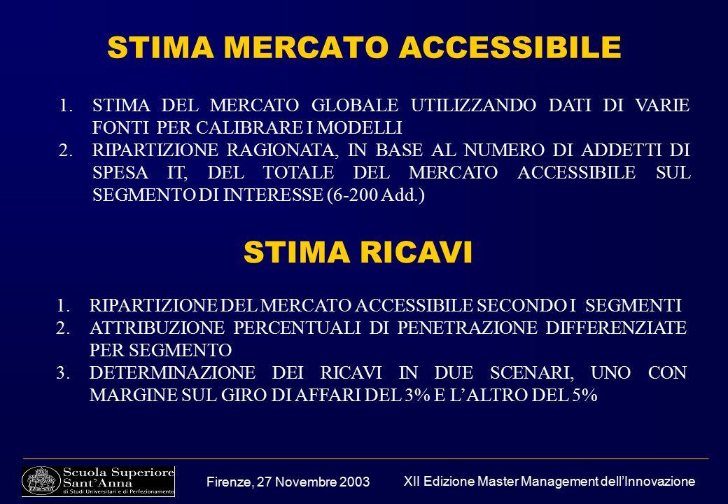 Firenze, 27 Novembre 2003 XII Edizione Master Management dell'Innovazione STIMA MERCATO ACCESSIBILE 1.RIPARTIZIONE DEL MERCATO ACCESSIBILE SECONDO I SEGMENTI 2.ATTRIBUZIONE PERCENTUALI DI PENETRAZIONE DIFFERENZIATE PER SEGMENTO 3.DETERMINAZIONE DEI RICAVI IN DUE SCENARI, UNO CON MARGINE SUL GIRO DI AFFARI DEL 3% E L'ALTRO DEL 5% 1.STIMA DEL MERCATO GLOBALE UTILIZZANDO DATI DI VARIE FONTI PER CALIBRARE I MODELLI 2.RIPARTIZIONE RAGIONATA, IN BASE AL NUMERO DI ADDETTI DI SPESA IT, DEL TOTALE DEL MERCATO ACCESSIBILE SUL SEGMENTO DI INTERESSE (6-200 Add.) STIMA RICAVI