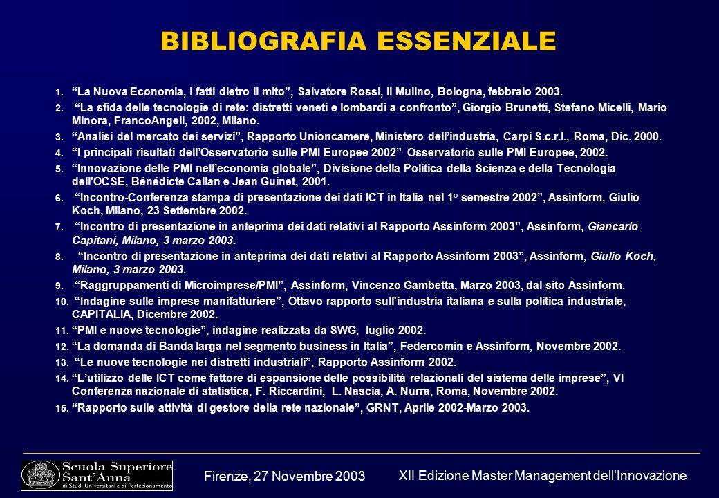 Firenze, 27 Novembre 2003 XII Edizione Master Management dell'Innovazione BIBLIOGRAFIA ESSENZIALE 1.