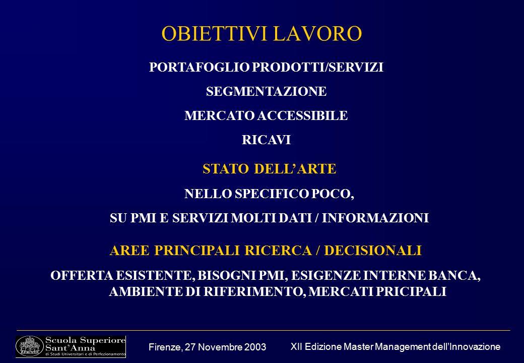 Firenze, 27 Novembre 2003 XII Edizione Master Management dell'Innovazione OBIETTIVI LAVORO PORTAFOGLIO PRODOTTI/SERVIZI SEGMENTAZIONE MERCATO ACCESSIBILE RICAVI STATO DELL'ARTE NELLO SPECIFICO POCO, SU PMI E SERVIZI MOLTI DATI / INFORMAZIONI AREE PRINCIPALI RICERCA / DECISIONALI OFFERTA ESISTENTE, BISOGNI PMI, ESIGENZE INTERNE BANCA, AMBIENTE DI RIFERIMENTO, MERCATI PRICIPALI