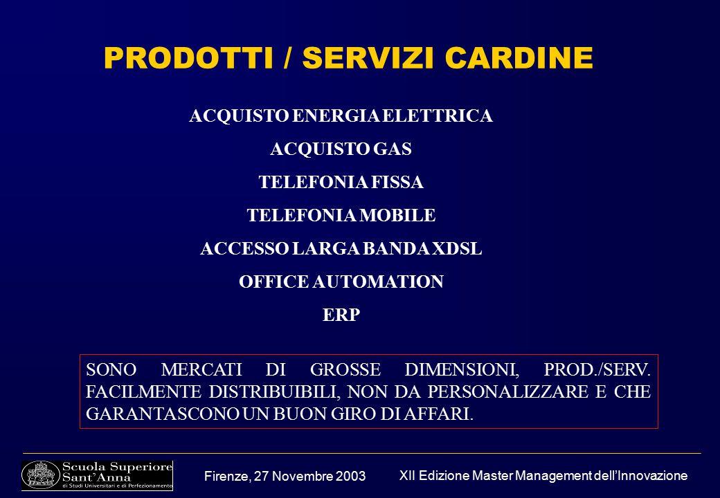 Firenze, 27 Novembre 2003 XII Edizione Master Management dell'Innovazione PRODOTTI / SERVIZI CARDINE ACQUISTO ENERGIA ELETTRICA ACQUISTO GAS TELEFONIA