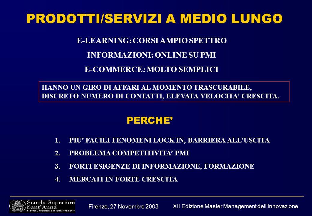 Firenze, 27 Novembre 2003 XII Edizione Master Management dell'Innovazione PRODOTTI/SERVIZI A MEDIO LUNGO HANNO UN GIRO DI AFFARI AL MOMENTO TRASCURABI
