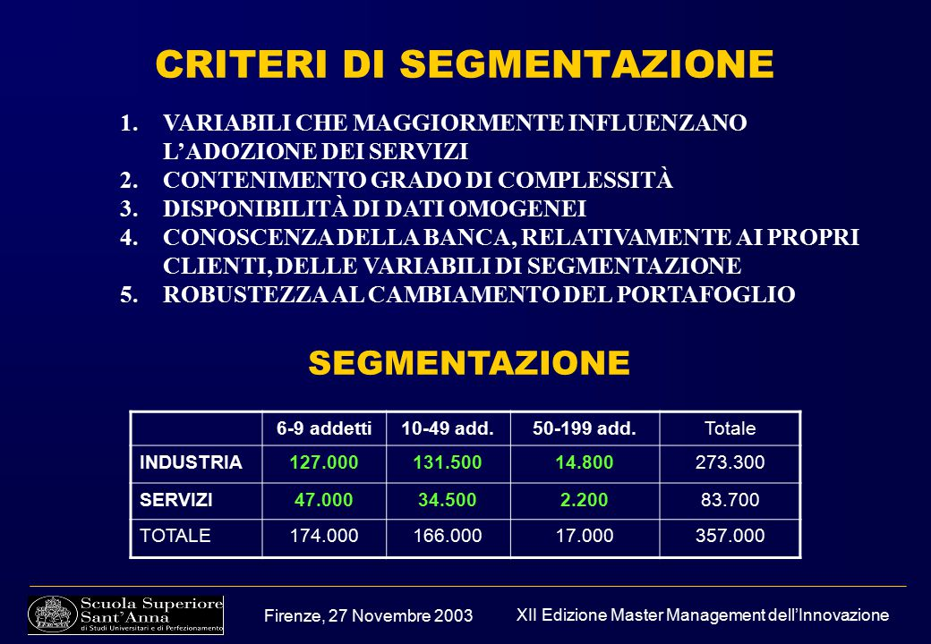 Firenze, 27 Novembre 2003 XII Edizione Master Management dell'Innovazione CRITERI DI SEGMENTAZIONE 1.VARIABILI CHE MAGGIORMENTE INFLUENZANO L'ADOZIONE