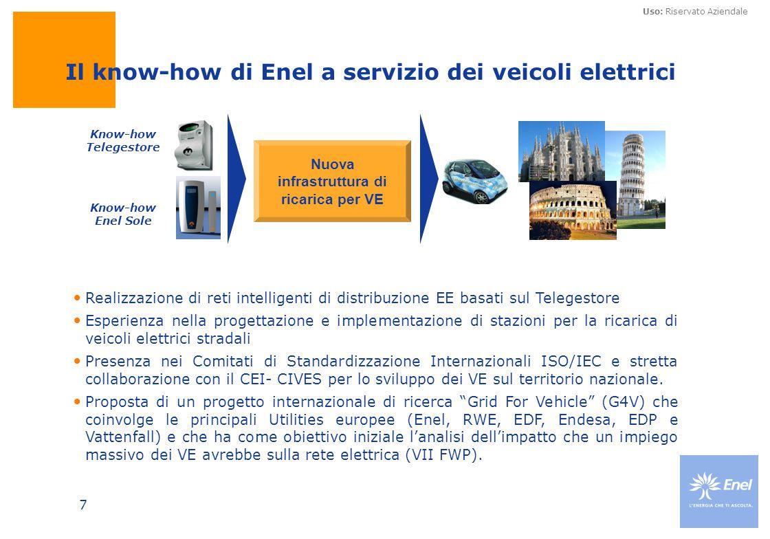 Uso: Riservato Aziendale 7 Il know-how di Enel a servizio dei veicoli elettrici Realizzazione di reti intelligenti di distribuzione EE basati sul Tele