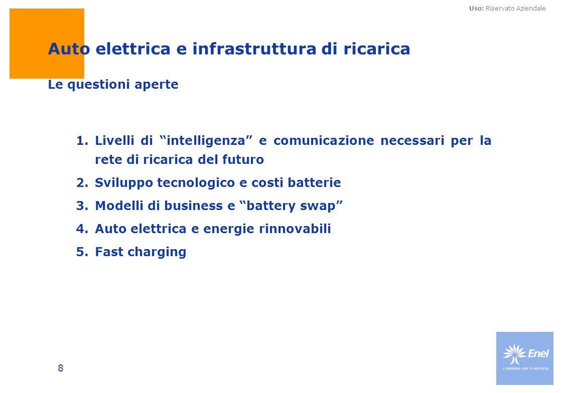 """Uso: Riservato Aziendale 8 1.Livelli di """"intelligenza"""" e comunicazione necessari per la rete di ricarica del futuro 2.Sviluppo tecnologico e costi bat"""