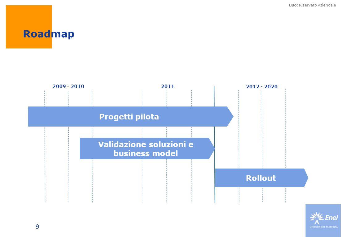 Uso: Riservato Aziendale 9 Roadmap 2009 - 20102011 2012 - 2020 Progetti pilota Implementazione progetti pilota Validazione soluzioni e business model