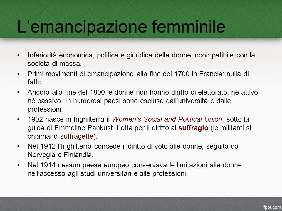 L'emancipazione femminile Inferiorità economica, politica e giuridica delle donne incompatibile con la società di massa.