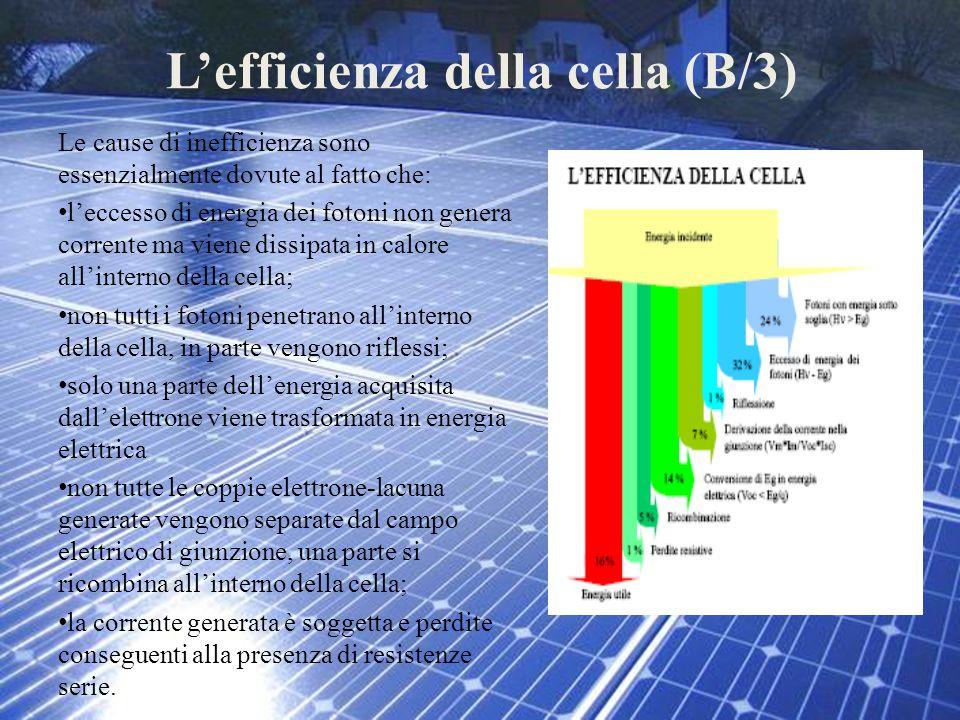 L'efficienza della cella (B/3) Le cause di inefficienza sono essenzialmente dovute al fatto che: l'eccesso di energia dei fotoni non genera corrente m