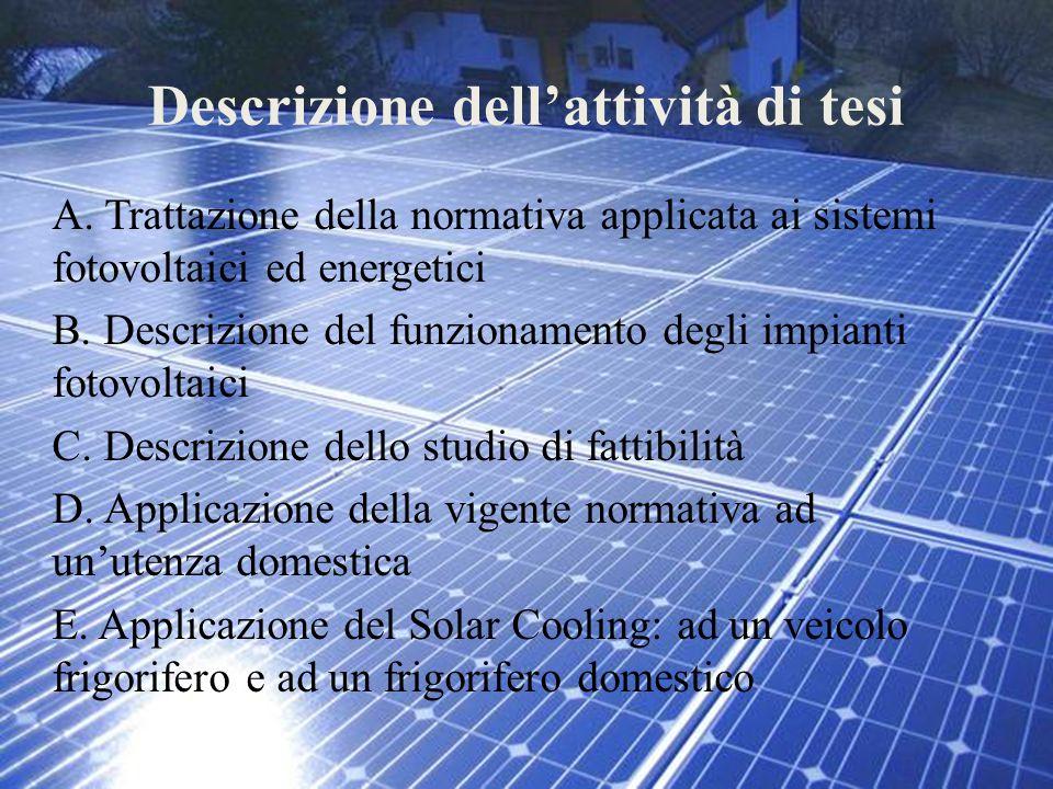 Descrizione dell'attività di tesi A. Trattazione della normativa applicata ai sistemi fotovoltaici ed energetici B. Descrizione del funzionamento degl