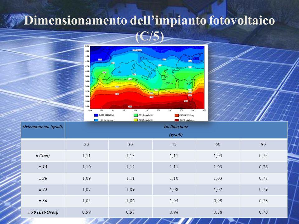 Dimensionamento dell'impianto fotovoltaico (C/5) Orientamento (gradi) Inclinazione (gradi) 2030456090 0 (Sud)1,111,131,111,030,75 ± 151,101,121,111,03