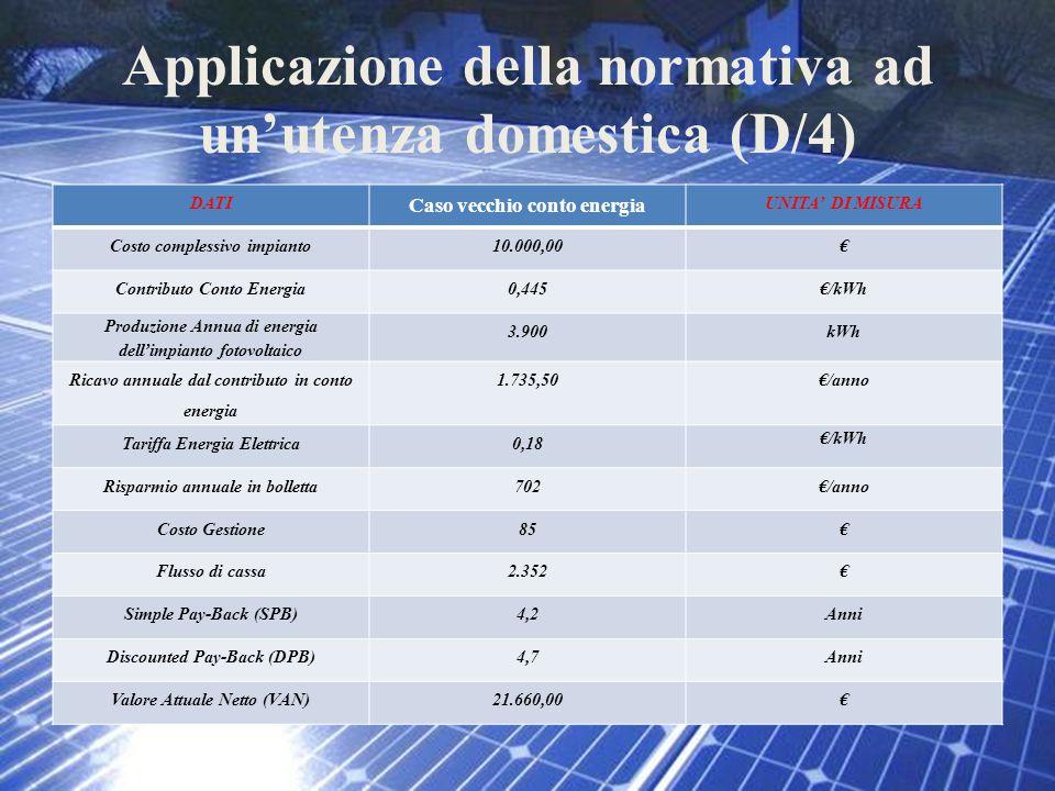 Applicazione della normativa ad un'utenza domestica (D/4) DATI Caso vecchio conto energia UNITA' DI MISURA Costo complessivo impianto10.000,00€ Contri
