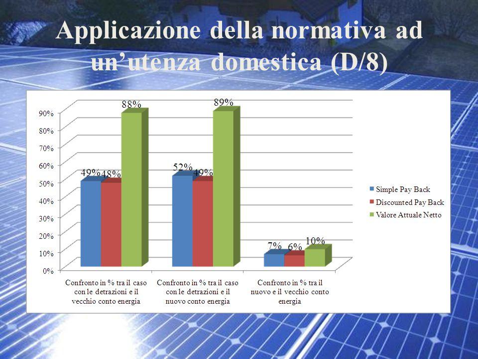 Applicazione della normativa ad un'utenza domestica (D/8)