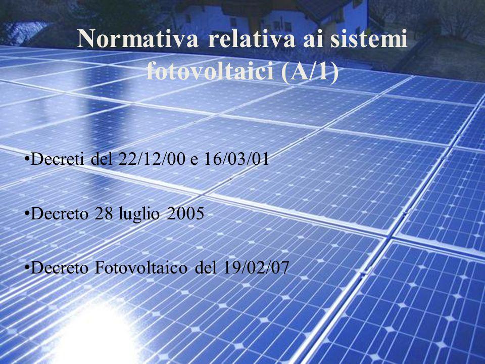 Normativa relativa ai sistemi fotovoltaici (A/1) Decreti del 22/12/00 e 16/03/01 Decreto 28 luglio 2005 Decreto Fotovoltaico del 19/02/07