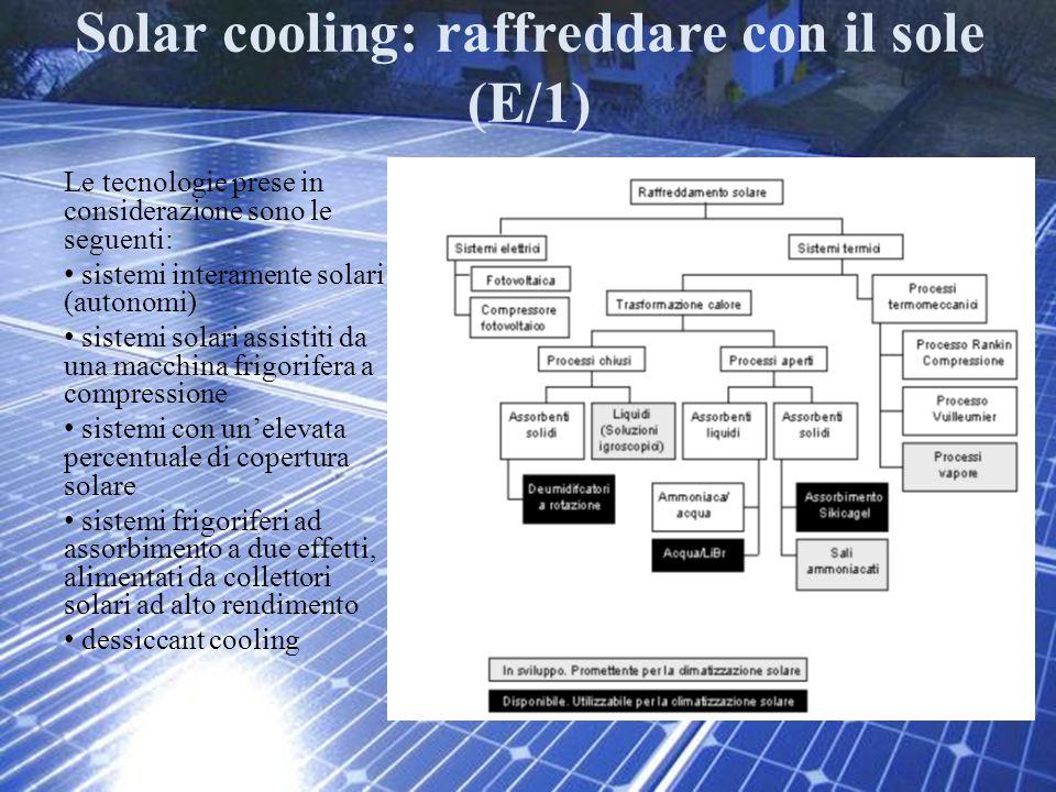 Solar cooling: raffreddare con il sole (E/1) Le tecnologie prese in considerazione sono le seguenti: sistemi interamente solari (autonomi) sistemi sol