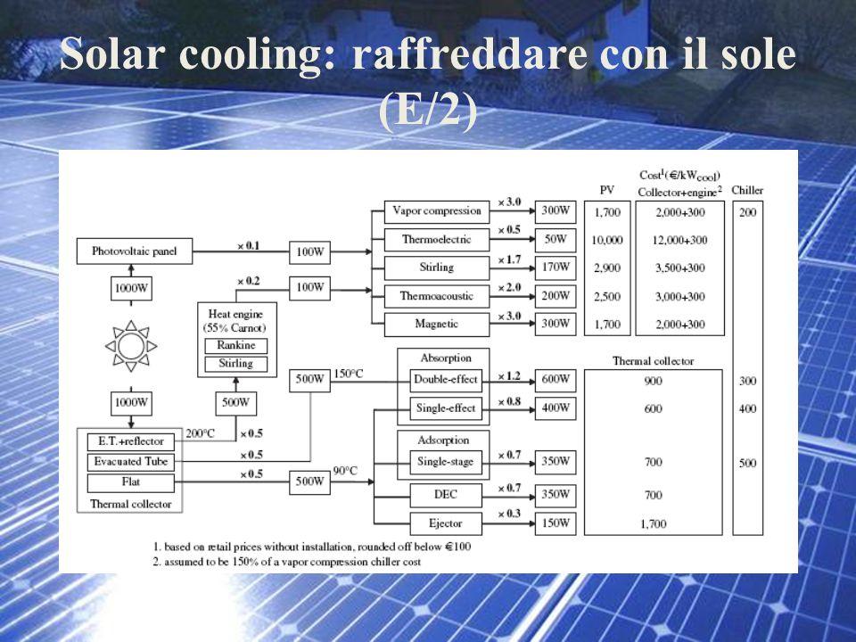Solar cooling: raffreddare con il sole (E/2)