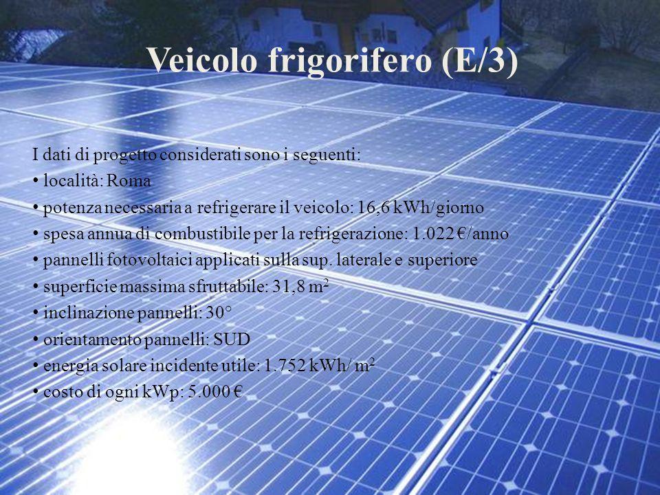 Veicolo frigorifero (E/3) I dati di progetto considerati sono i seguenti: località: Roma potenza necessaria a refrigerare il veicolo: 16,6 kWh/giorno