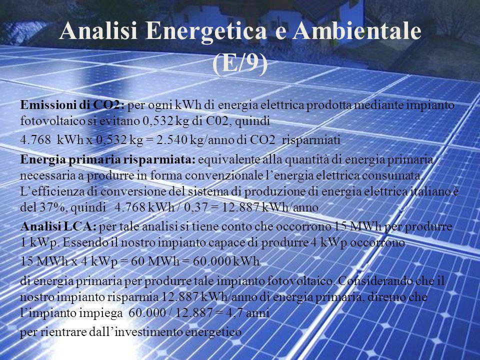 Analisi Energetica e Ambientale (E/9) Emissioni di CO2: per ogni kWh di energia elettrica prodotta mediante impianto fotovoltaico si evitano 0,532 kg