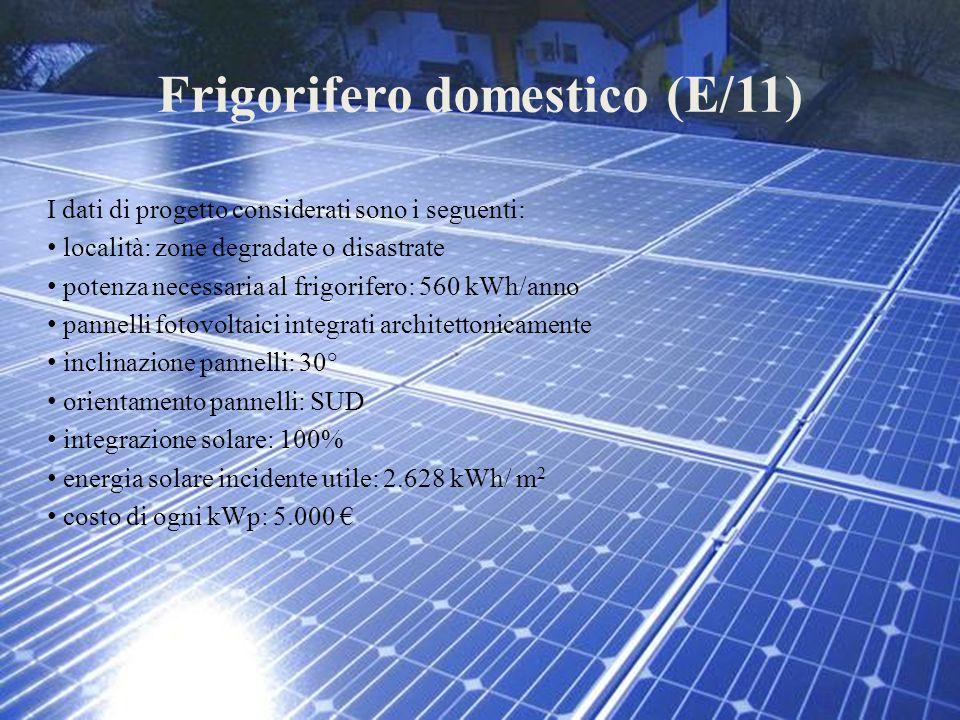 Frigorifero domestico (E/11) I dati di progetto considerati sono i seguenti: località: zone degradate o disastrate potenza necessaria al frigorifero: