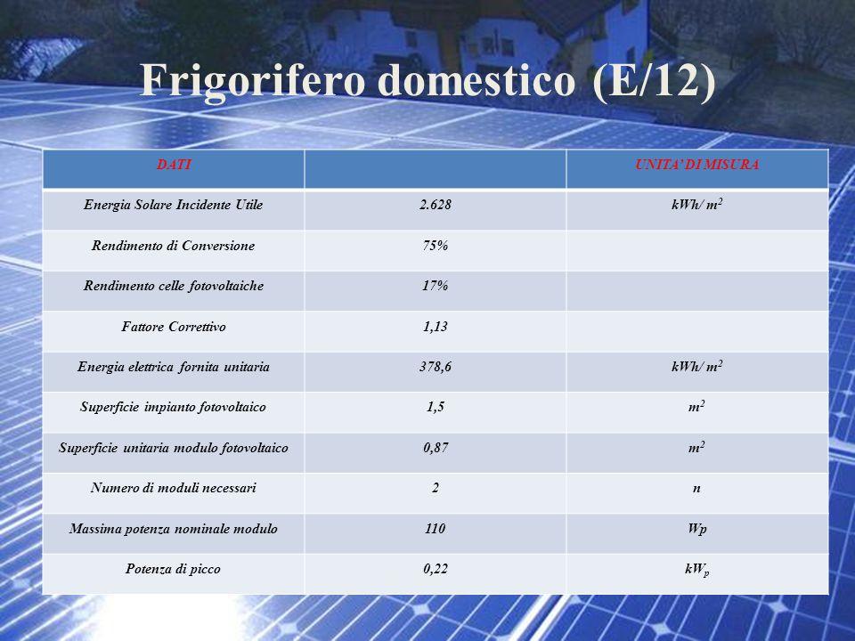 Frigorifero domestico (E/12) DATIUNITA' DI MISURA Energia Solare Incidente Utile2.628kWh/ m 2 Rendimento di Conversione75% Rendimento celle fotovoltai