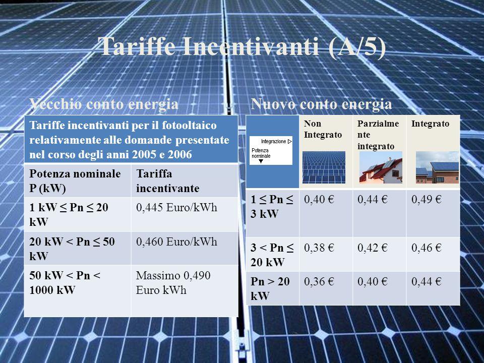 Tariffe Incentivanti (A/5) Vecchio conto energia Tariffe incentivanti per il fotooltaico relativamente alle domande presentate nel corso degli anni 20
