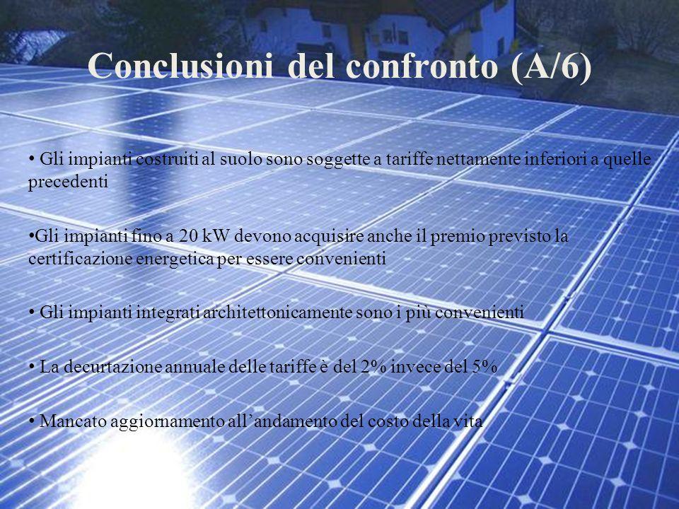 Conclusioni del confronto (A/6) Gli impianti costruiti al suolo sono soggette a tariffe nettamente inferiori a quelle precedenti Gli impianti fino a 2