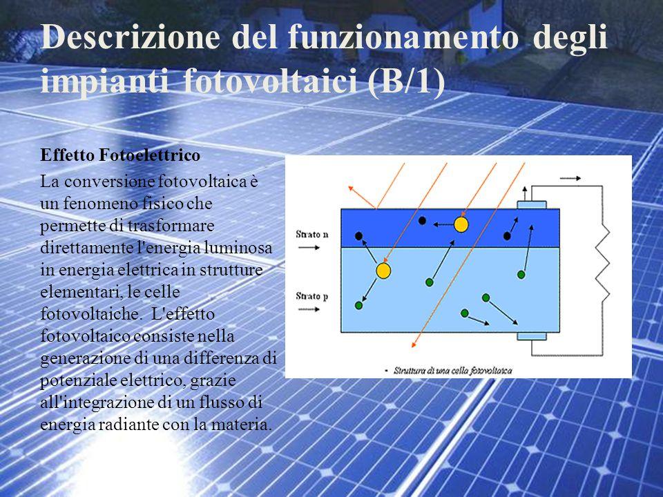 Descrizione del funzionamento degli impianti fotovoltaici (B/1) Effetto Fotoelettrico La conversione fotovoltaica è un fenomeno fisico che permette di