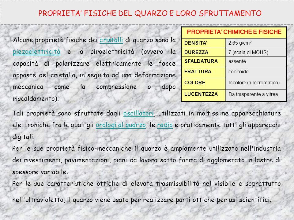 PROPRIETA' CHIMICHE E FISICHE DENSITA'2.65 g/cm 2 DUREZZA7 (scala di MOHS) SFALDATURAassente FRATTURAconcoide COLOREIncolore (allocromatico) LUCENTEZZ